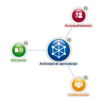 modelo_aprendizaje.jpg